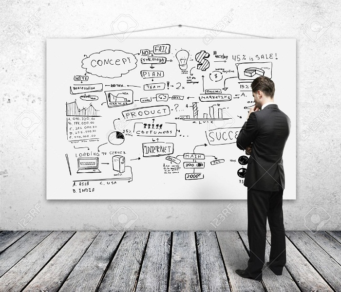 Looking for a Business plan?