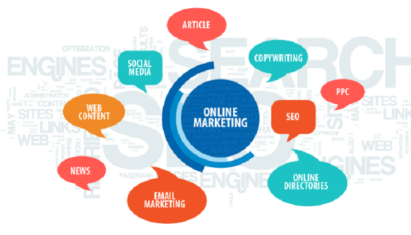 Internet Marketing Practices
